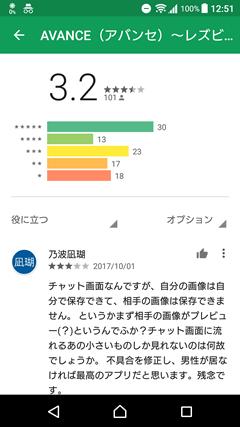 GooglePlayでのAVANCE(アバンセ)に対する評判や口コミ
