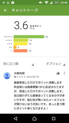 キャットトーク GooglePlay口コミ