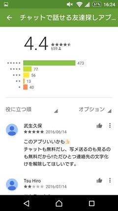 チャッパナ GooglePlay口コミ