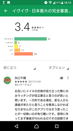 イヴイヴ GooglePlay口コミ