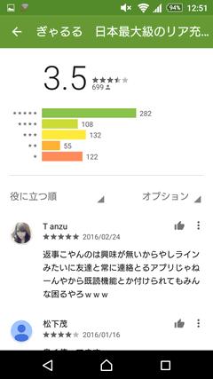 ぎゃるる GooglePlayでの評価