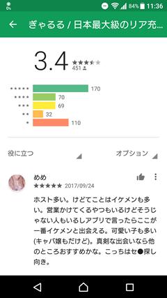 GooglePlayでのぎゃるるの評価と口コミ