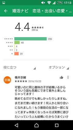 婚活ナビ GooglePlay口コミ