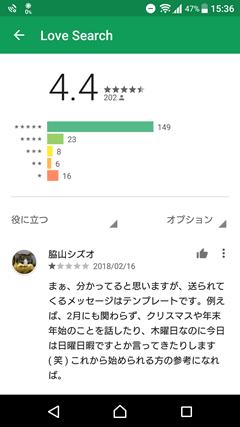 GooglePlayでのLove Search(ラブサーチ)に対する評判や口コミ