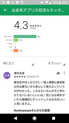 GooglePlayでのルネッタに対する評判や口コミ