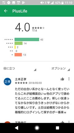 GooglePlayでのPlusLifeに対する評判や口コミ