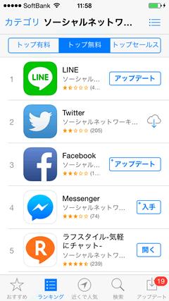 ラフスタイル AppStoreランキング