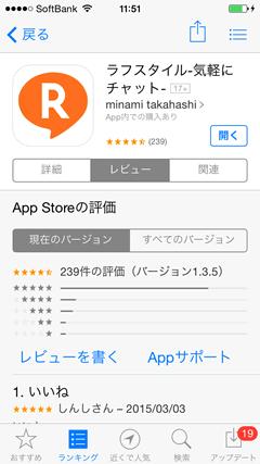 ラフスタイル AppStoreレビュー