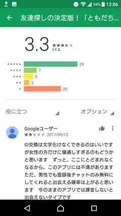 ともだちマッチングチャットSNS GooglePlay口コミ
