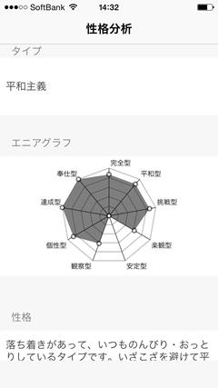 yuelao 性格分析の結果